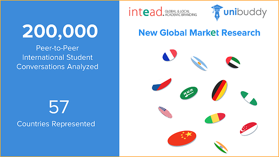 global-research-2019